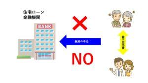 融資の申込